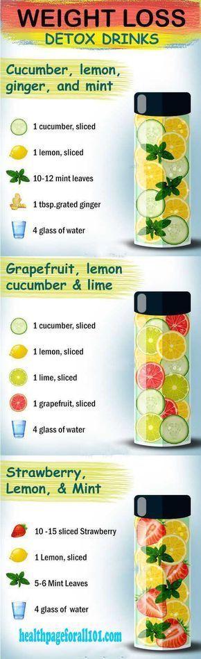 Natural Belly Slimming Detox Water Recipe – Detox …