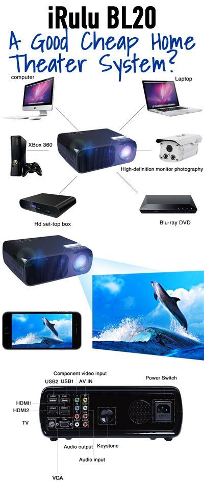 Complete home theater projection systems