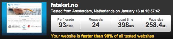 FS Takst med ny responsiv hjemmeside , som både er pen og se på og rask å laste. We like!