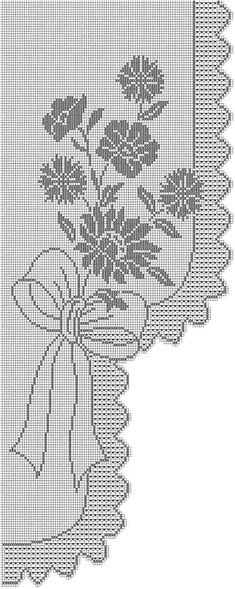 Un primor en hilo fino de algodon lo que no debe faltar en manos de cualquier artesana ,para el regocijo personal y la decoracion del hogar...