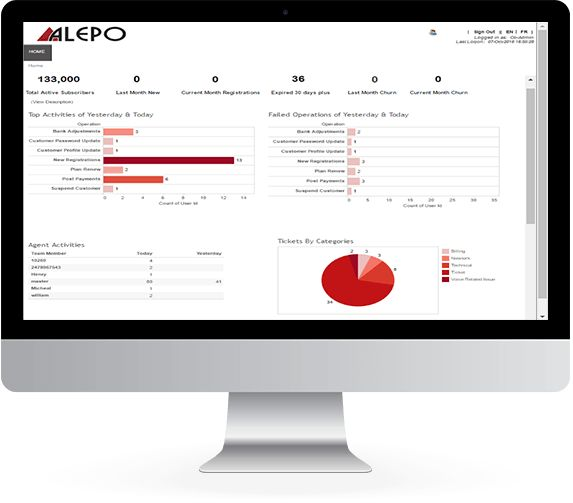 Alepo's Service Enabler is a complete, carrier-grade BSS software framework that combines CRM, convergent charging and billing, and revenue management on a unified cross-functional platform, enabling the delivery, monetization, and management of the latest communications services.