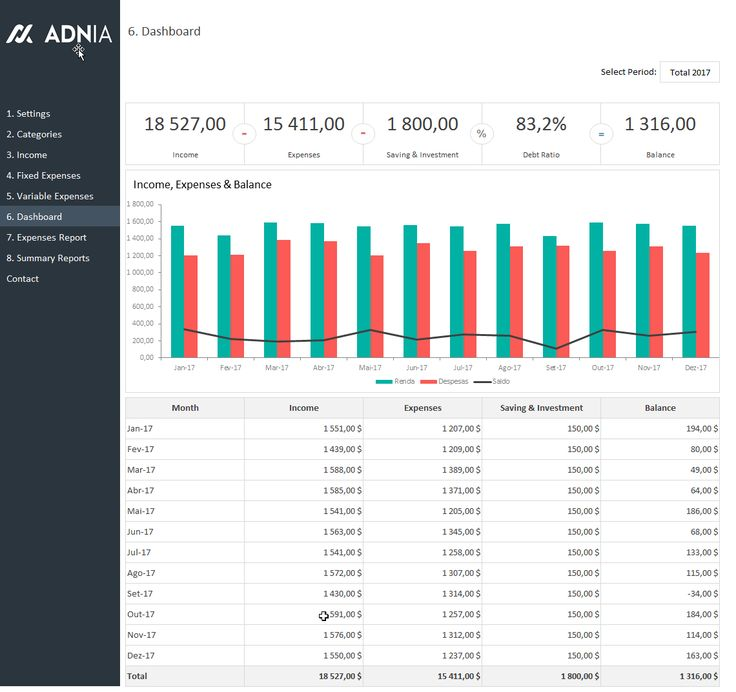 5 Reasons You Should Own A SaaS Metrics Dashboard Template - payroll spreadsheet template excel