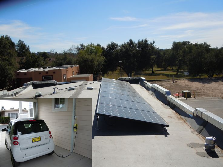 Manufactured Home with Solar and an EV plugged in car