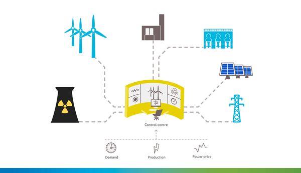 Începând cu anii 1998-1999 România a creat cadrul legislativ care a permis procesul de liberalizare a pieței de energie electrică. Din septembrie 2000, piața angro de energie electrică din România este administrată de Societatea Comercială Operatorul Pieței de Energie Electrică - OPCOM.