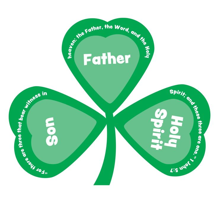 christian singles in saint patrick Patrick was born into a christian family, says philip freeman, author of st patrick of ireland his father was a deacon his grandfather a priest his father was a deacon his grandfather a priest.