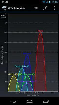 """Instalare si Configurare router. Optimizare retea wireless. Un articol care explica """"de la 0"""" cum se poate folosi un telefon android pentru gasirea unui canal optim in reteaua wireless si testa cu acesta intensitatea semnalului retelei dvs. in diferite locuri din casa, cum functioneaza router-ul si cum se configureaza: http://www.112pc.ro/articole/optimizati-reteaua-wireless-IT-service.html Folosind aceste sfaturi va puteti configura singuri reteaua wireless de acasa. #retea #wireless…"""