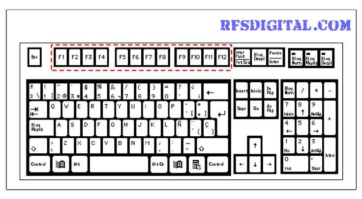 Teclas del f1 al f12 recordando sus funciones