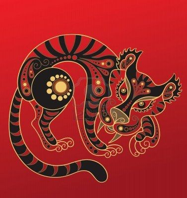 Chinese horoscope. Year of the tiger