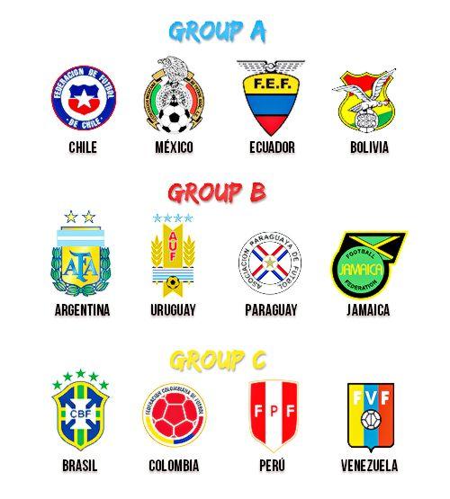 Grupos Copa America Chile 2015