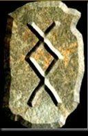 Runas; significado de Inguz