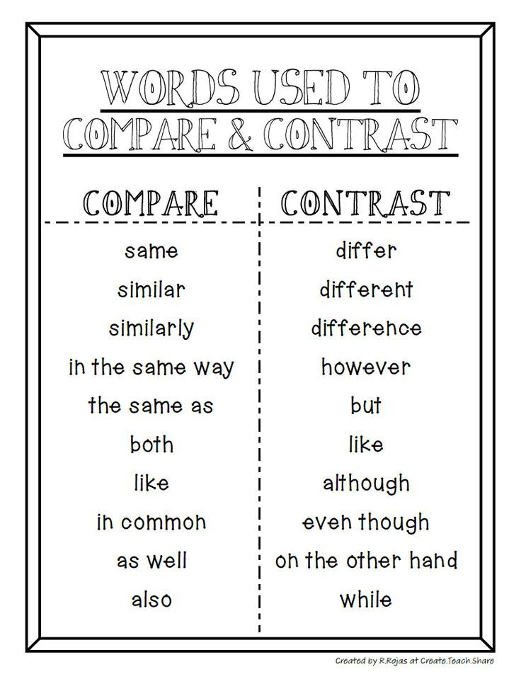 compare and contrast advertisements Do you wonder what's the difference between advertising and pr check out this article to find out the answer to this frequently asked question.