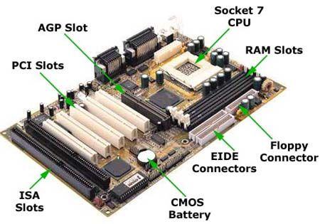 http://srkconsultants.co.uk/motherboards