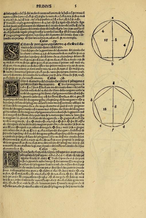 Luca Pacioli | Leonardo da Vinci