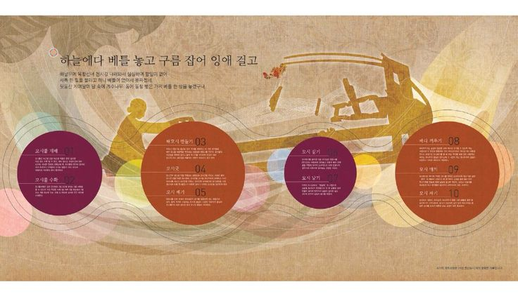 sound of a loom, korea