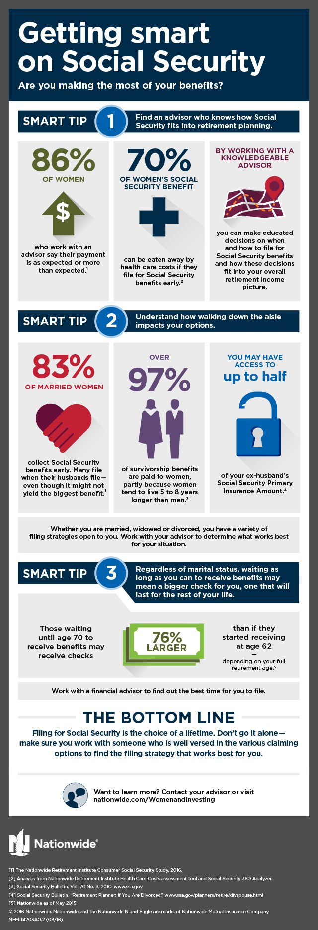 Getting Smart on Social Security | Nationwide.com