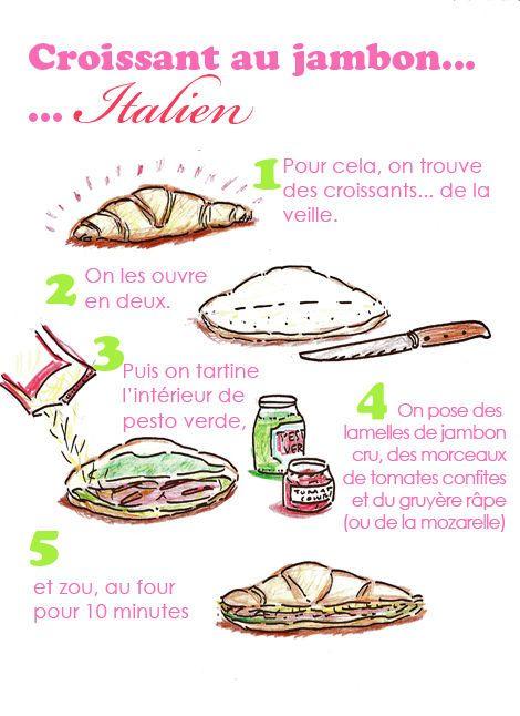 Croissant au jambon… italien