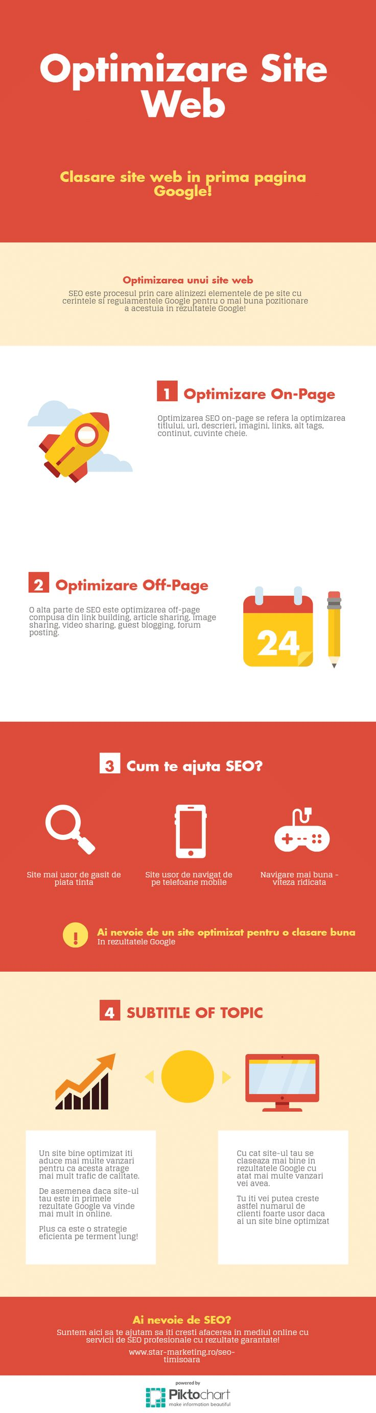 ghid avansat de optimizare seo site pas cu pas!  Afla cum sa iti optimizezi site-ul pas cu pas fara batai de cap!