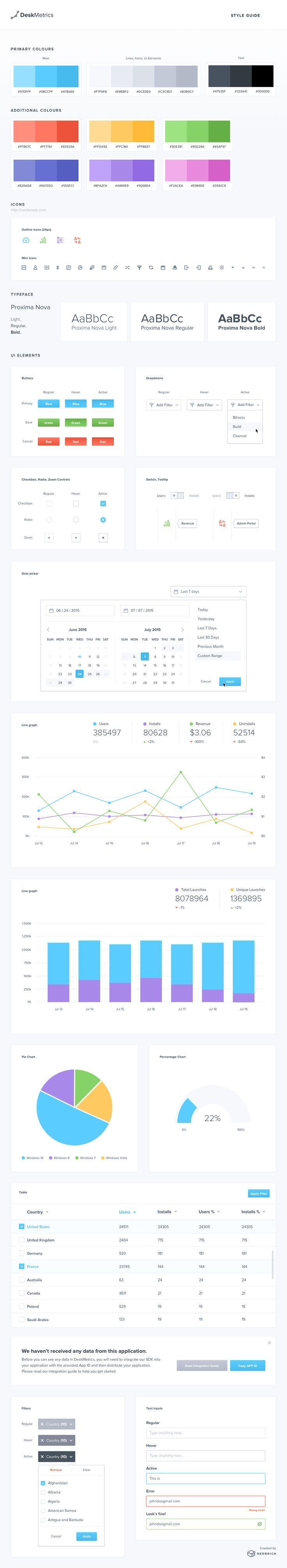 Dribbble - deskmetrics_ui_style_guide_-_full_view.png by Mateusz Dembek