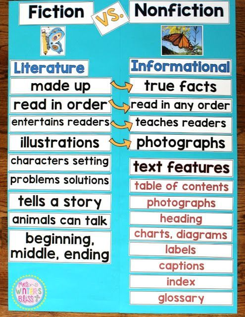 Fiction VS. Nonfiction Teaching Ideas Mrs. Winter's Bliss blog post