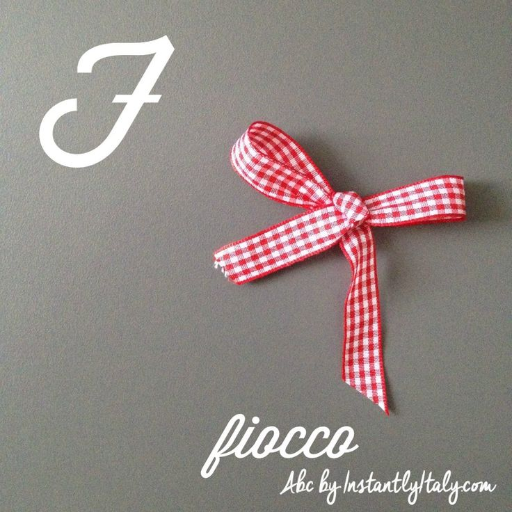The Italian Alphabet by instantly italy.com