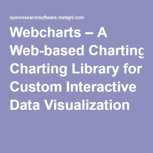 Webcharts – A Web-based Charting Library for Custom Interactive Data Visualization