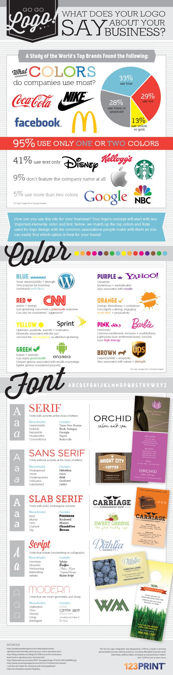 From 123 Print - infographic on designing the perfect company logo utilizing color and font.