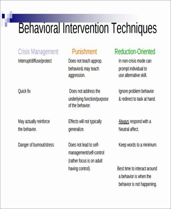 Pin On Behaviour