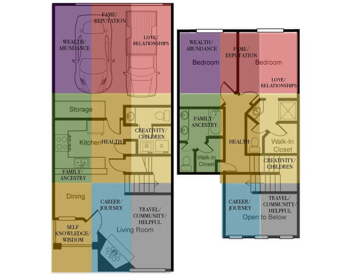 Rectangular Floor Plans