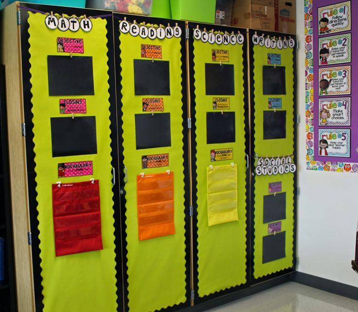 Task 1: Objective ideas, will help with shaping behavior because i would always write my objectives for the day on the board