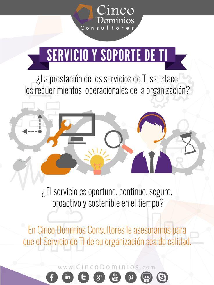 ¿La prestación de los servicios de TI satisface los requerimientos operacionales de la organización? ¿El servicio es oportuno, continuo, seguro, proactivo y sostenible en el tiempo? En Cinco Dominios Consultores le asesoramos en Servicio y Soporte de TI. http://goo.gl/eXfLmx  #ConsultoríadeTI #ServiciosdeTI #SoportedeTI #TI #TIC