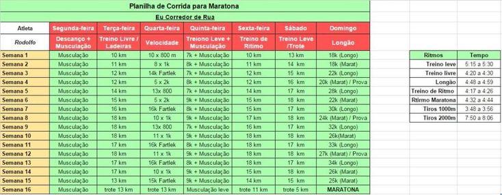 Planilha de treinos para Maratona em 2016