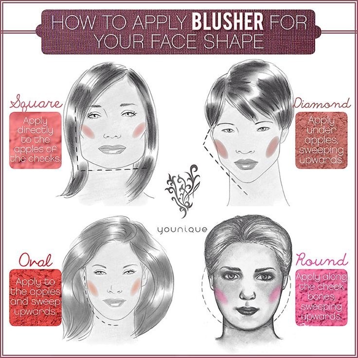 Here, her top tips for different face shapes. 1. Long. Apply pigment in a circle, on the apples of the cheeks or just above them. If your formula has shimmer, take care to keep the luminosity on the highest point of the cheekbones to give a lifted effect.