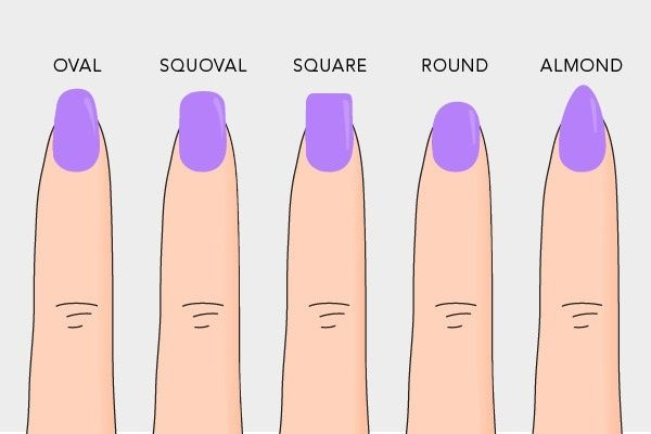 Nail chart for the next time you go to the nail salon. I'm thinking either oval or almond for me!