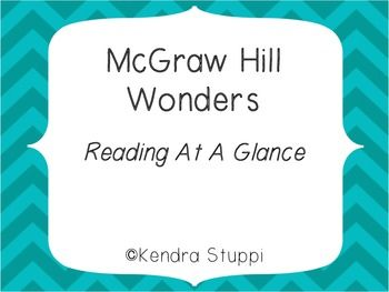 "Help stay organized this school year and use this ""At A Glance"" to get an overview of the Wonders Reading Series.This is for Kindergarten only."