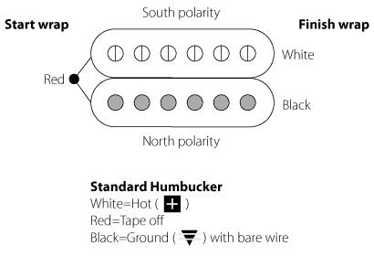 Prs Dimarzio Seymour Duncan on wiring diagram for 2 humbucker guitar