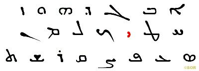 The Aramaic Alphabet first used by tribes from Aram (now Syria), major early derivation from the North Semitic Script. Twenty-two letters for consonantal sounds was written from right to left. A weide pen held at a forty-five-degree angle often produce heavy horizontal and thin vertical strokes.