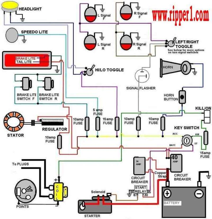 984eb22f041a5de45d42da540fa40f19 motorcycle headlight cafe bike wiring diagram with accessory, ignition and start jeep & 4x Basic Electrical Wiring Diagrams at bayanpartner.co