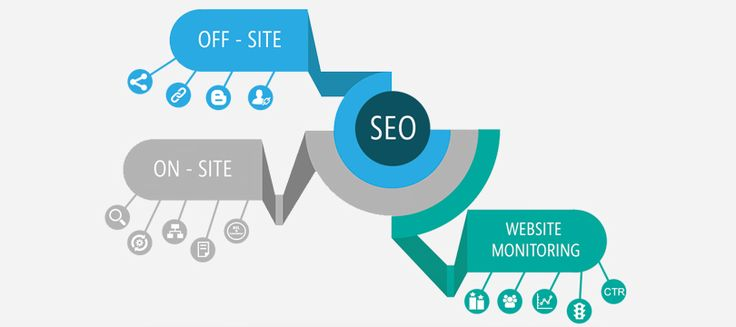 Portland Affordable SEO Service Company   Consultancy   Agency