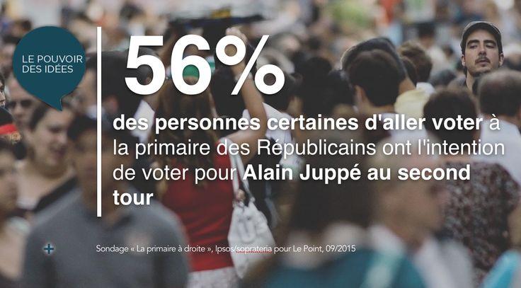 Primaire - Les Républicains http://eepurl.com/byMaPn