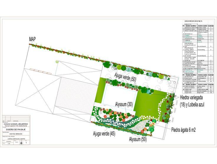 Plano Planta Paisajismo - Quinta Normal, Santiago