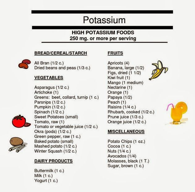 41 best Nursing- nutrition images on Pinterest Healthy nutrition - potassium rich foods chart