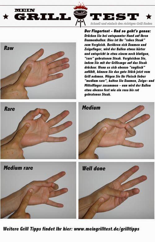 Fingertest nach Phillips PflegeWiki