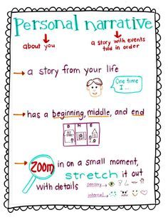 the best narrative anchor chart ideas narrative  personal narrative writing