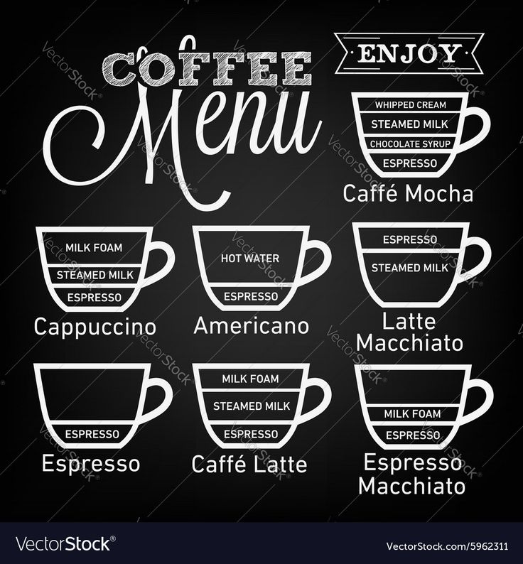 50 best Coffee Edu images on Pinterest Beverage, The coffee and - coffee menu