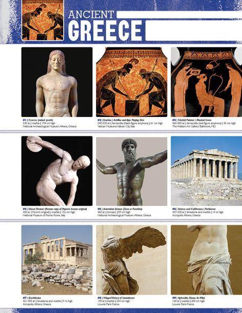 The smARTteacher Resource: ANCIENT GREECE (Movement Binder Notes)