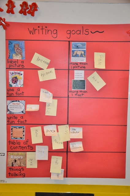 writing goals chart for non-fiction writing lucy calkins book 6
