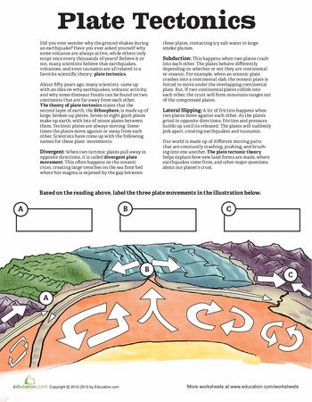 Printables Free Printable Earth Science Worksheets 1000 ideas about science worksheets on pinterest grade 1 and 1