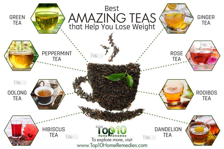 10 amazing teas for weight loss