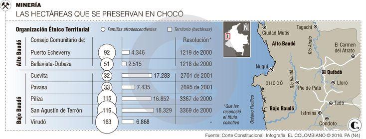 Corte frena minería en 20 departamentos