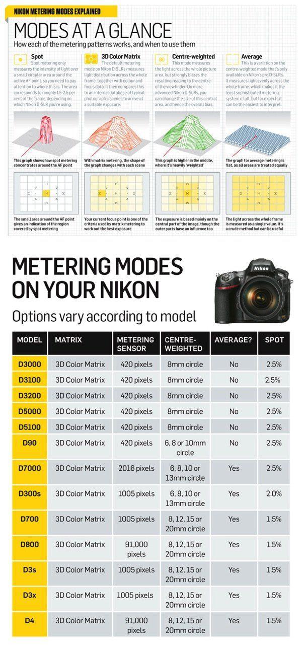 24-Nikon_DSLRs_metering_modes-full.jpg
